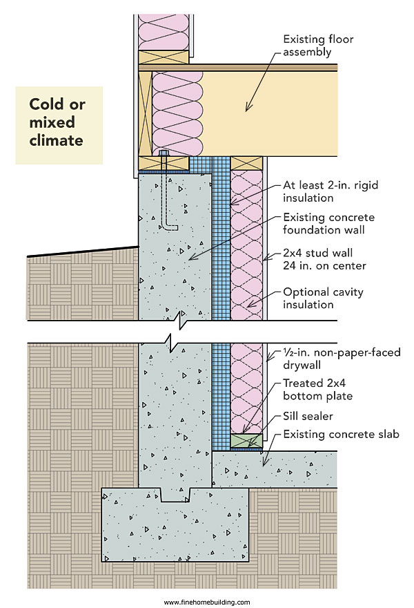 Healthy Basement Insulation Systems  sc 1 st  Quality Built Basements LLC : rigid foam insulation basement  - Aeropaca.Org